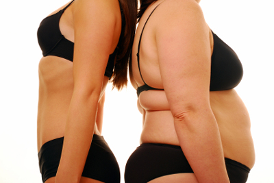 Misperception of Body Weight ~ Hypnosis Help