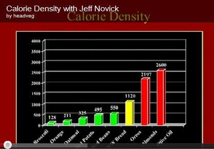 Calorie Density with Jeff Novick