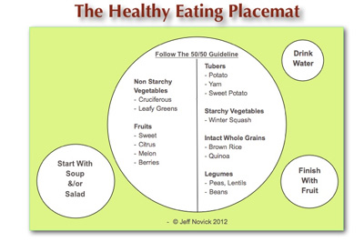 A guide to healthy eating ~ Jeff Novick