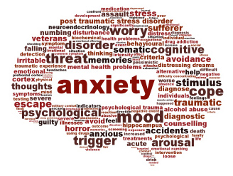 Beat fear and anxiety hypnosis MP3 download