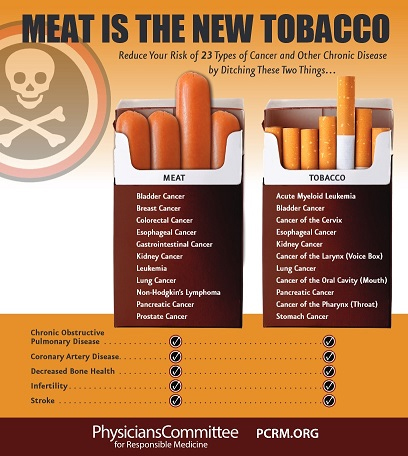 Meat is as deadly as tobacco