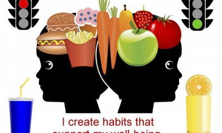 Change your habits with hypnosis