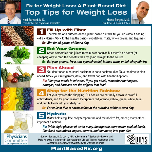 weight loss hypnosis tips